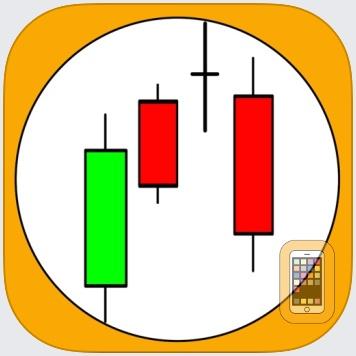 Candlestick Patterns by Appgorithm, LLC (Universal)