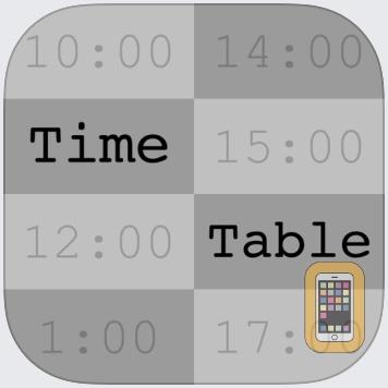 TimeTable - GMT, UTC, Zulu Time Zone Conversions by iiAtlas (Universal)