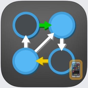 Senode - Graph Sequencer by Sebastian Arnold (iPad)