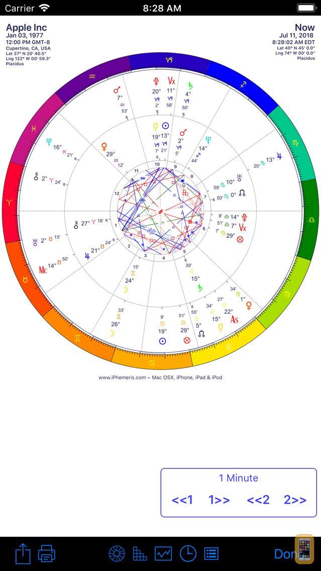 Screenshot - iPhemeris Astrology Charts