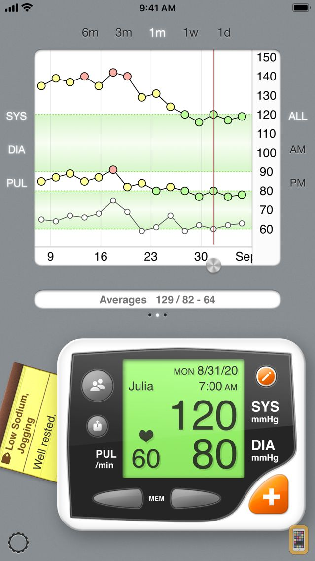 Screenshot - Blood Pressure — BP Tracker for Hypertension Management