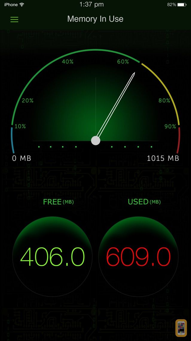 Screenshot - System Activity Monitors