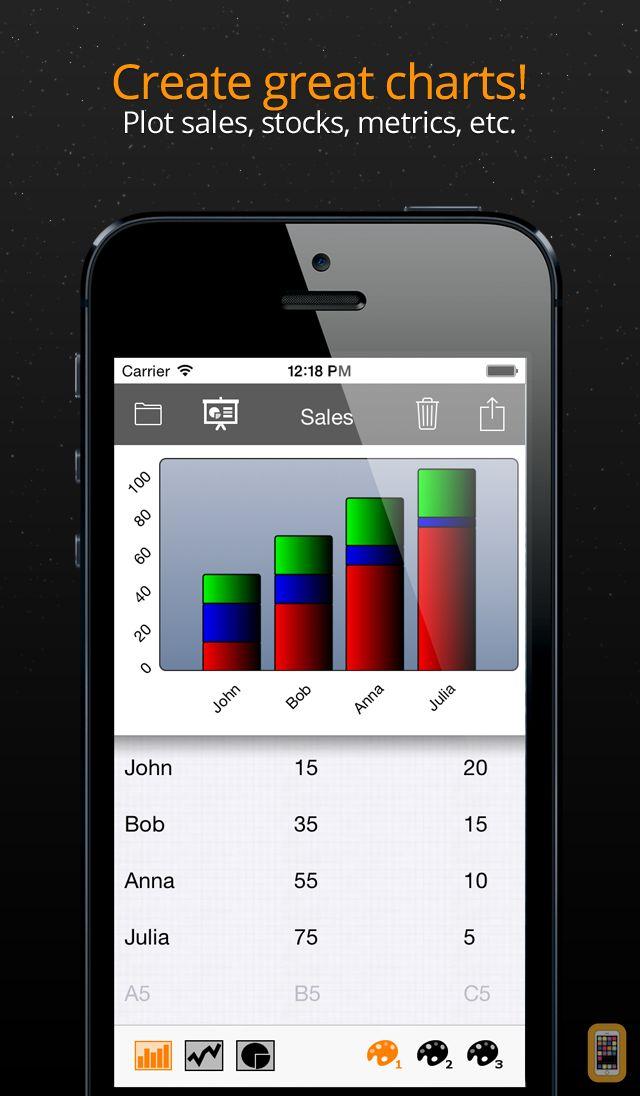 Screenshot - ChartPad - Amazing Charts & Graphs