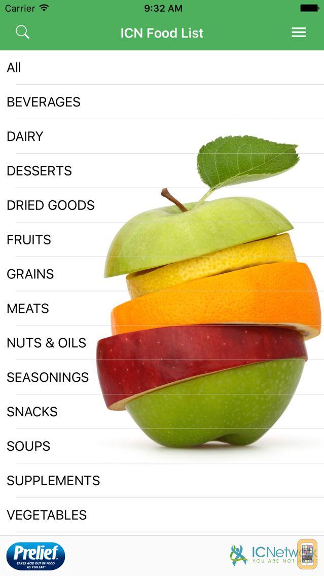 Screenshot - ICN Food List