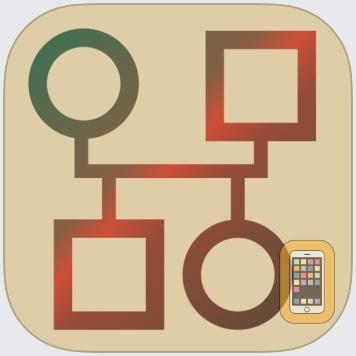 iGenogram: Genogram Editor by iLogoTec srl (iPad)