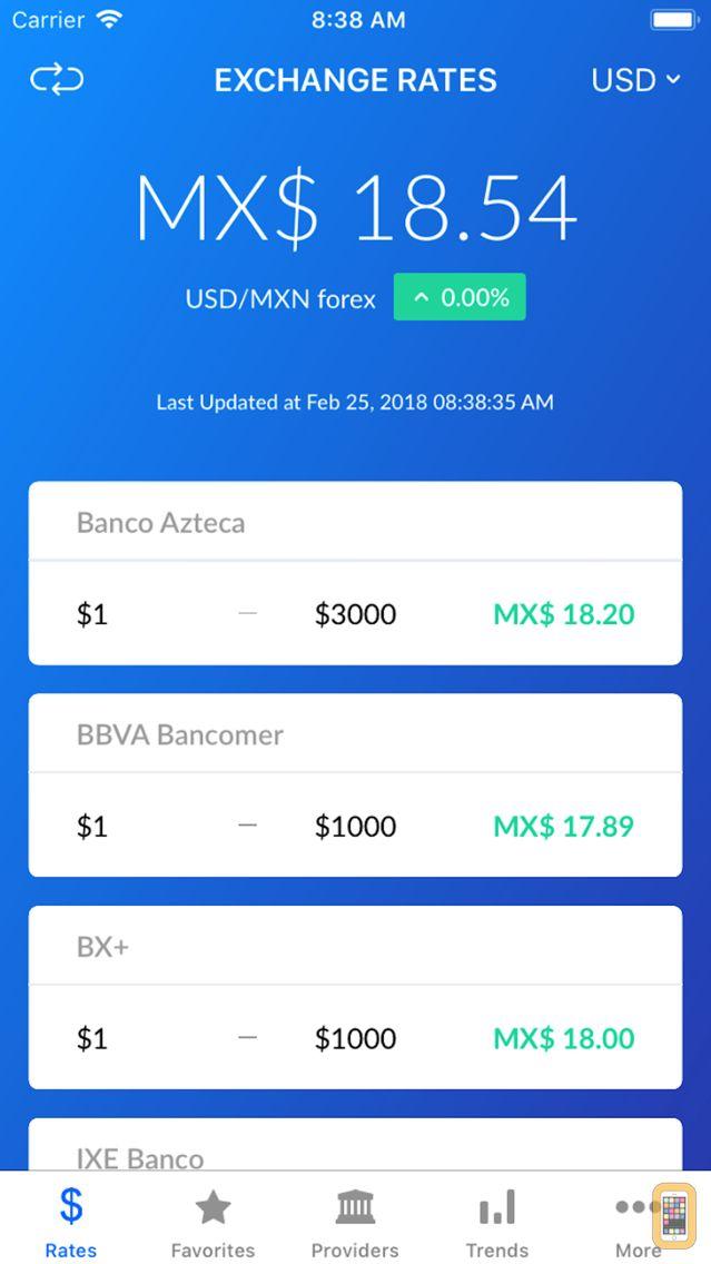 Screenshot - MXN Peso Exchange Rates