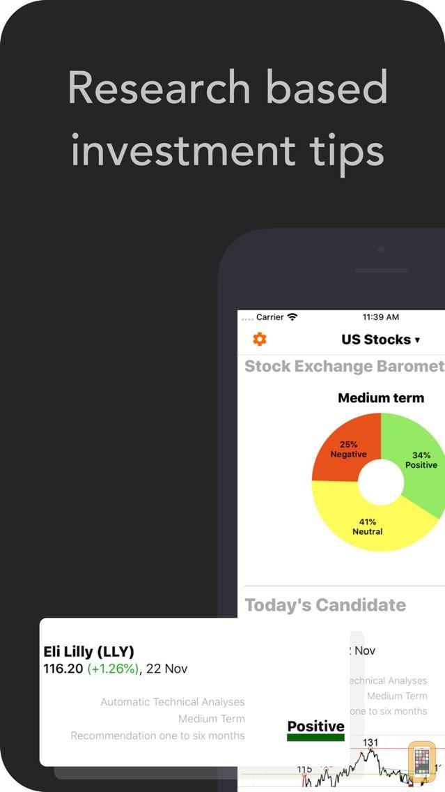 Screenshot - Investtech Stocks Analysis App