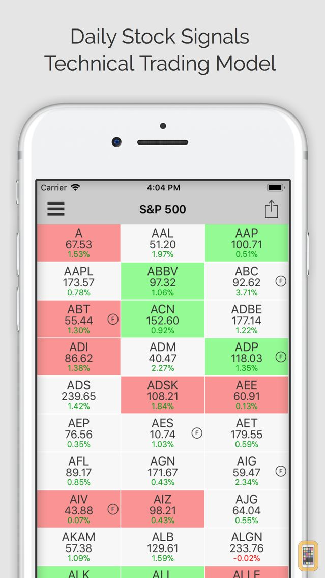 Screenshot - Stock Signals Pro (ms)