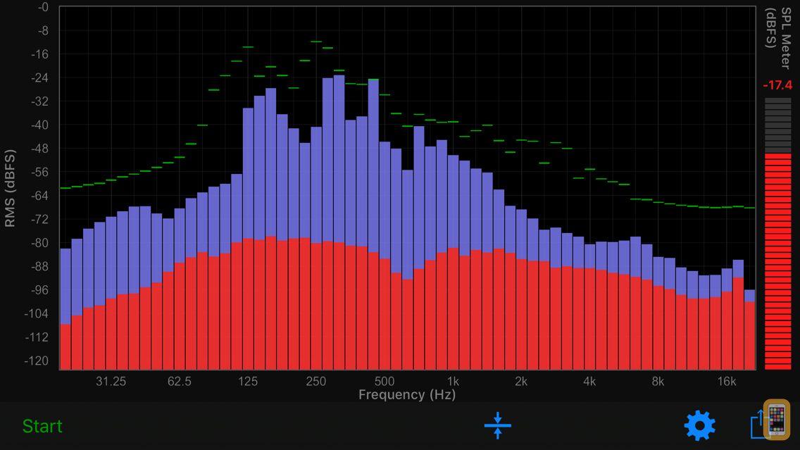 Screenshot - Audio RTA