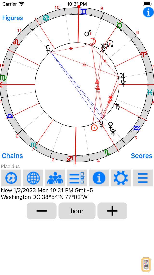 Screenshot - Astrological Charts