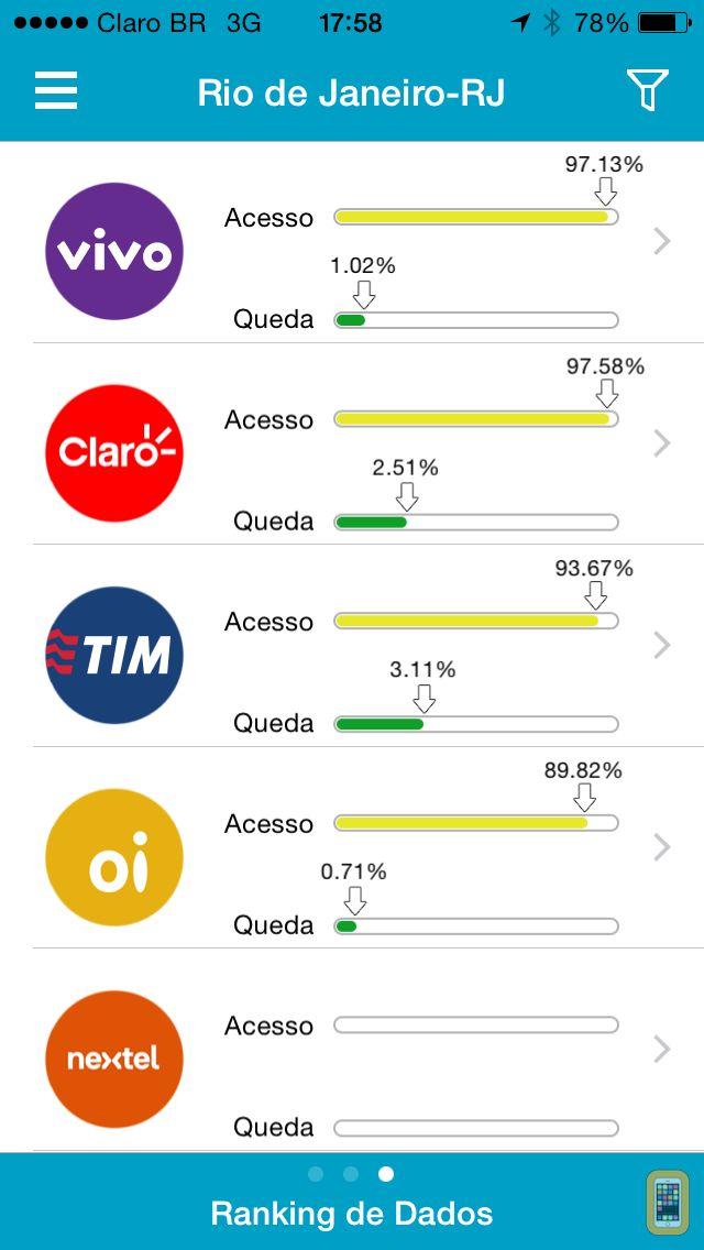 Screenshot - ANATEL Serviço Móvel