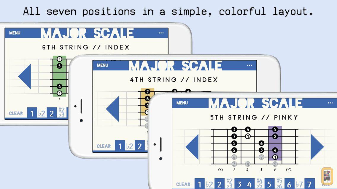 Screenshot - Guitar Note Atlas